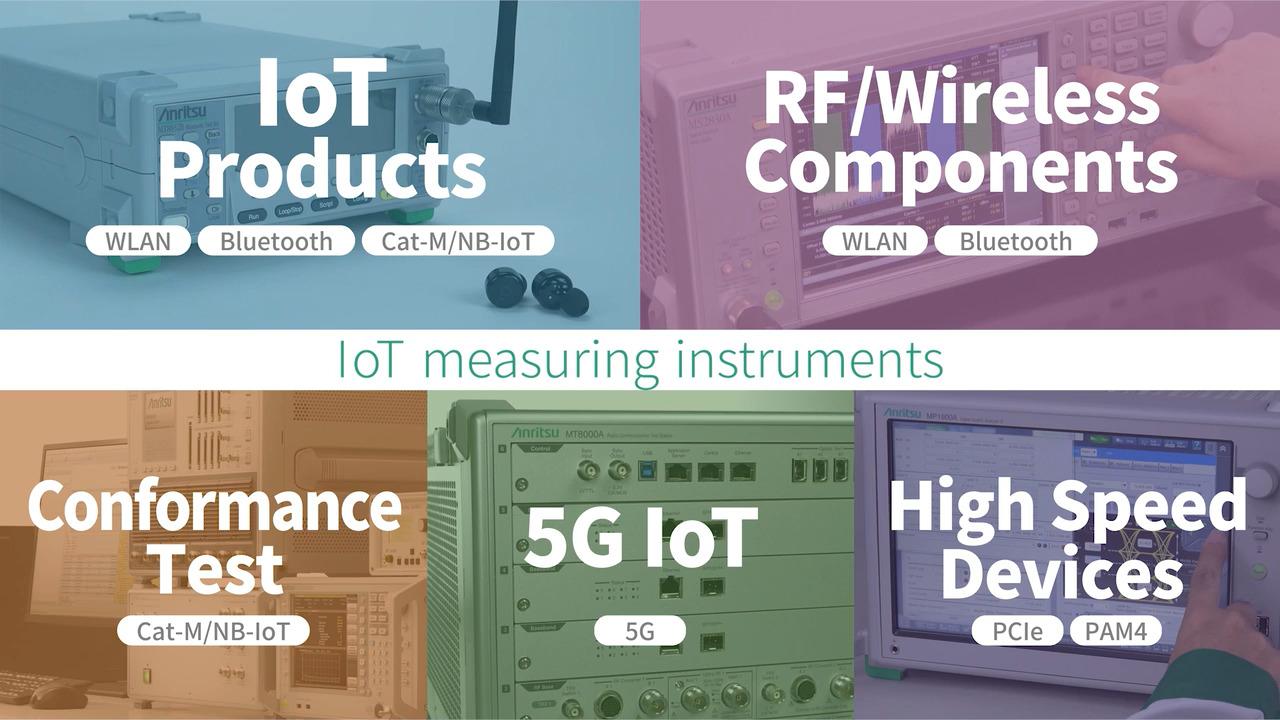 Anritsu IoT measuring instruments