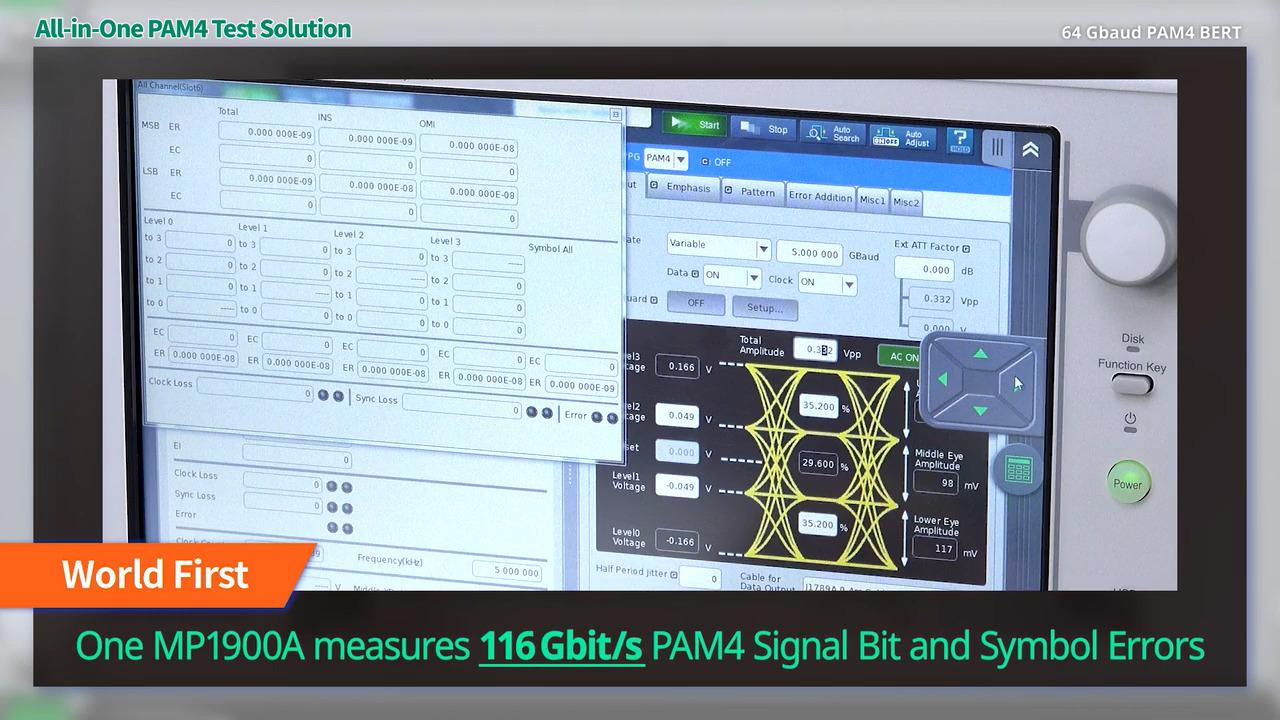 Signal Quality Analyzer-R MP1900A PAM4 Solution