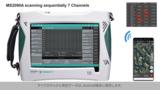 屋内・屋外無線カバレッジマッピング MS2090A、NEON MA8100A: 高速チャネルスキャン(日本語字幕)