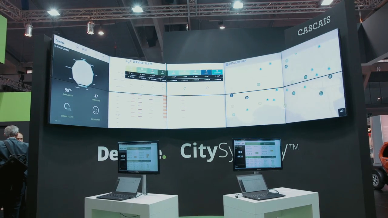 Smart City Expo World Congress (SCEWC) | Deloitte | Event