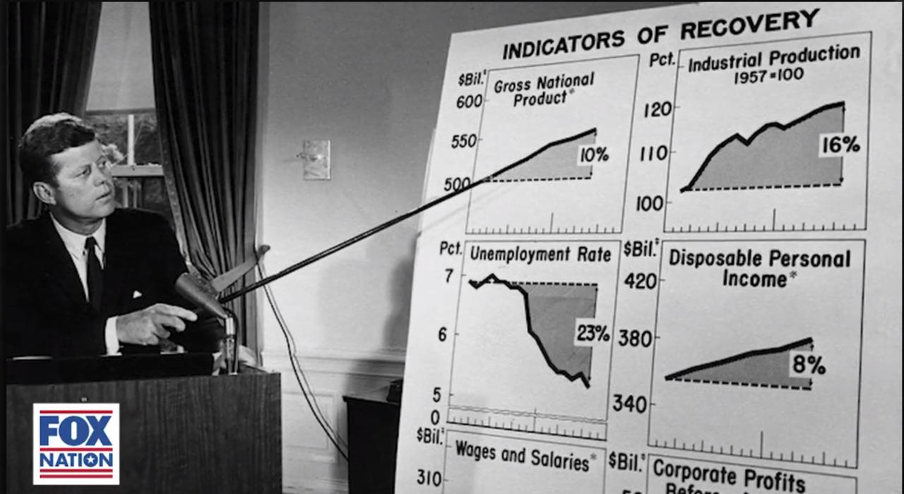 Remembering Kennedy, Reagan years of tax cuts, prosperity