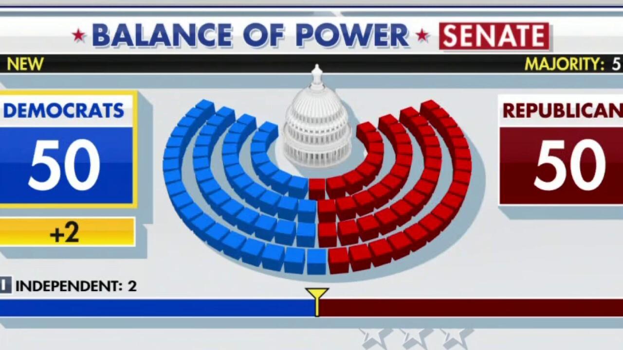 Democrats narrowly hold Senate balance of power after Georgia runoffs