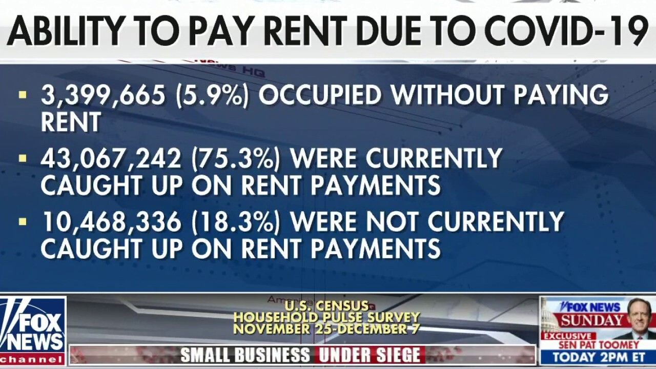 Census: 11.3 million households are behind on rent