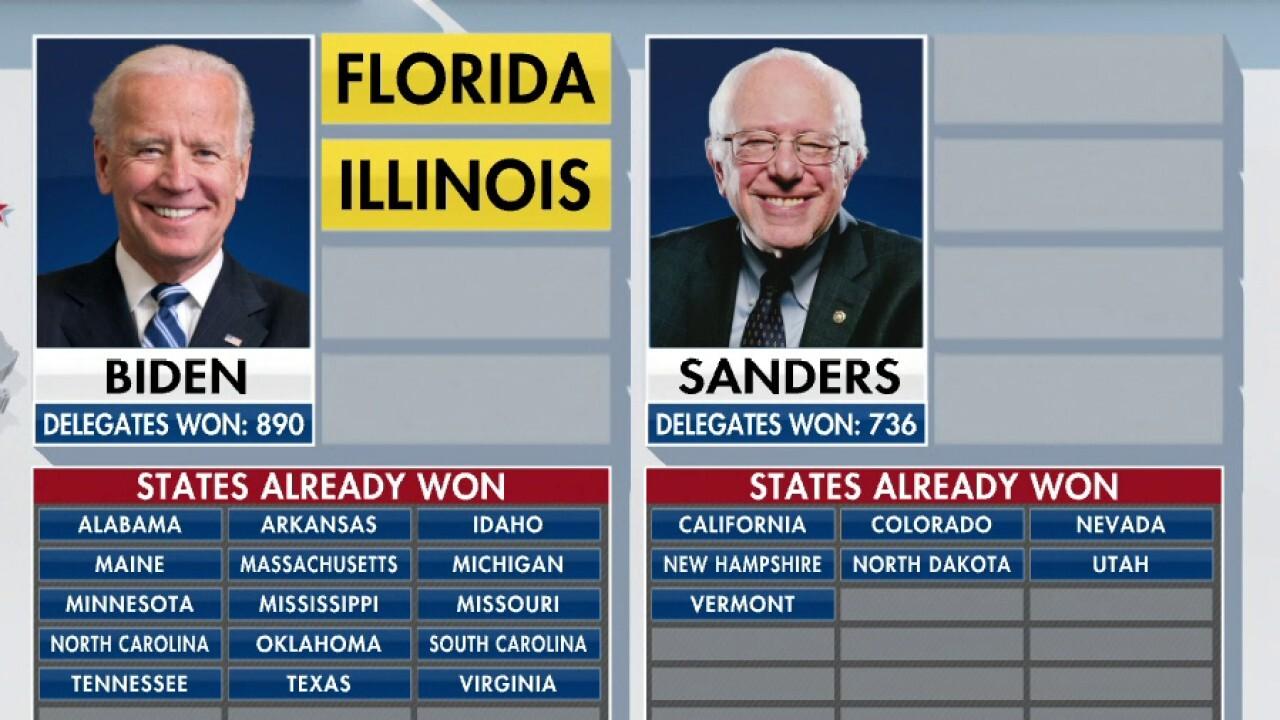 Fox News projects Joe Biden will win Florida, Illinois primaries