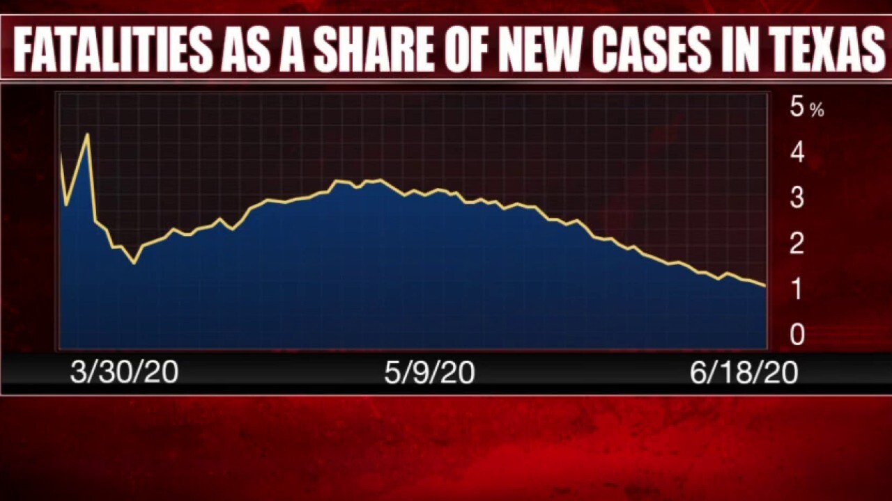 Media push 'explosion' of new COVID-19 cases in US, ignore important signs of improvement