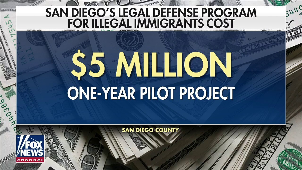San Diego County to provide free legal aid to immigrants