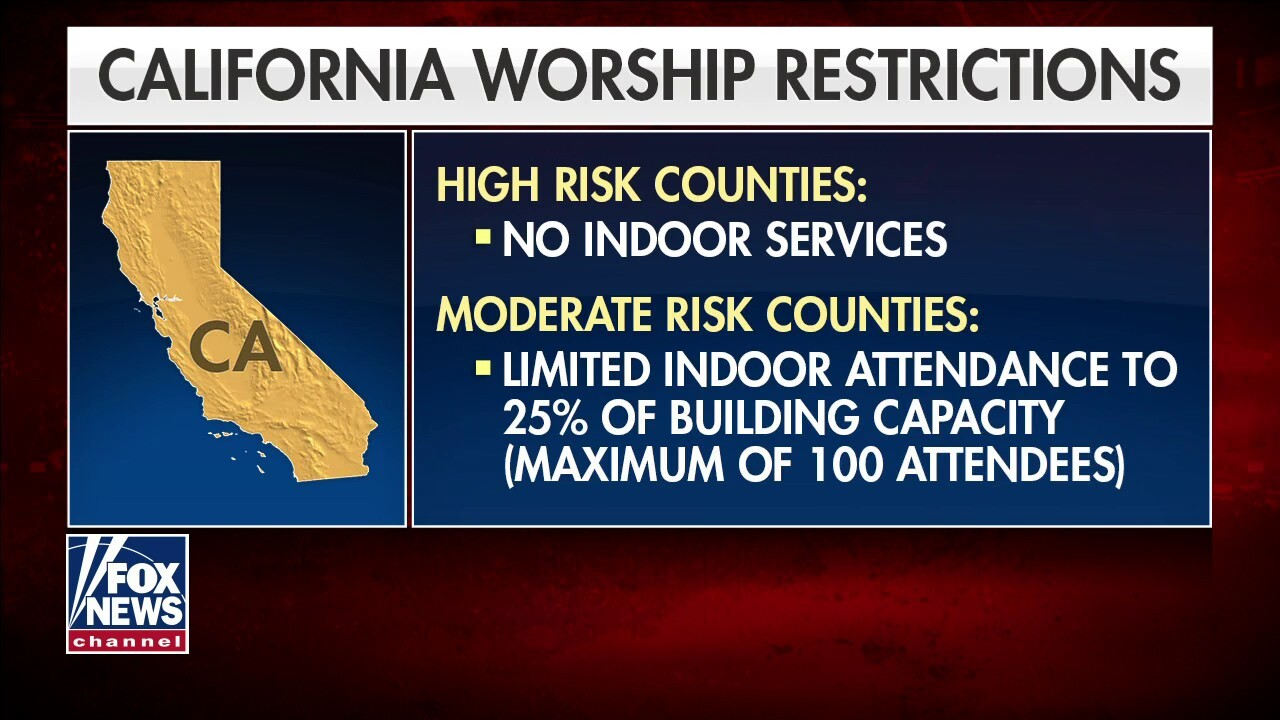 California Gov. Newsom doubles down on worship restrictions