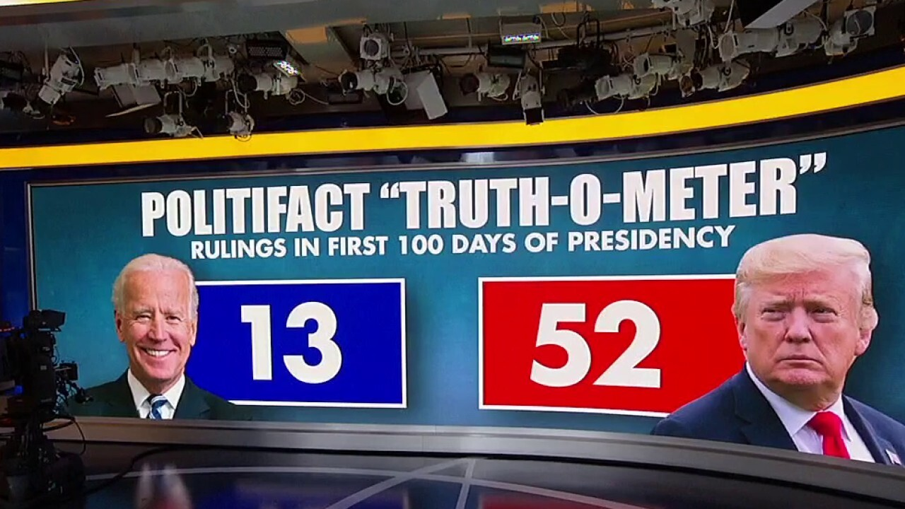 Study finds Politifact is 'not so partisan'