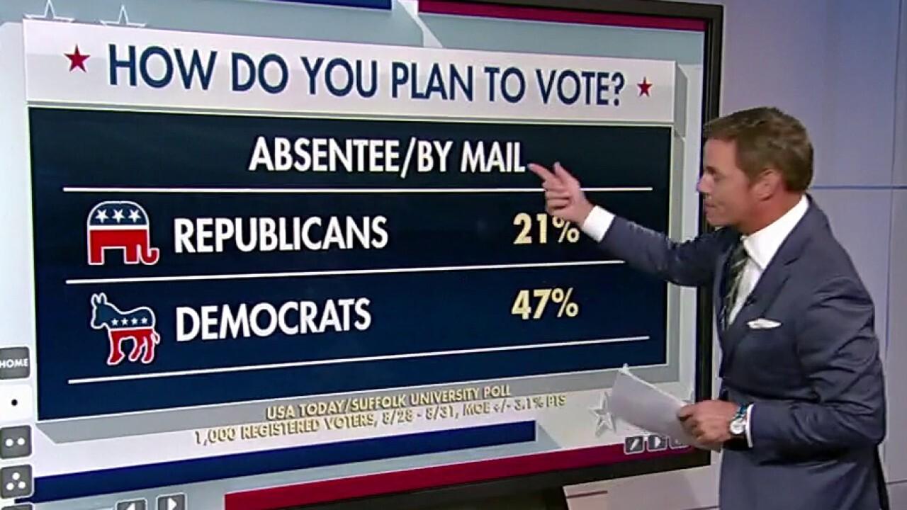 Democrats Vs. Republicans: How do you plan to vote?
