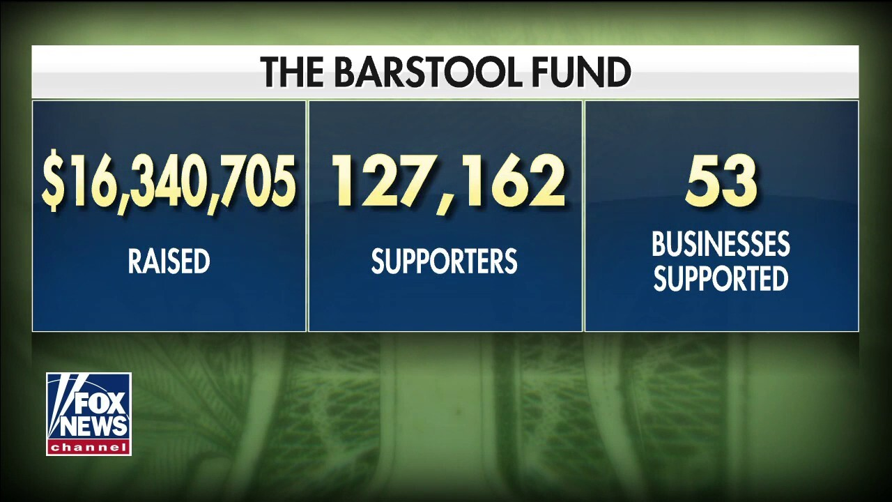 Barstool Fund raises $16 million and counting for small businesses