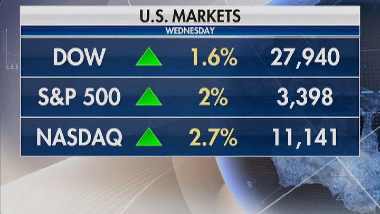 Stocks rebound on Wall Street