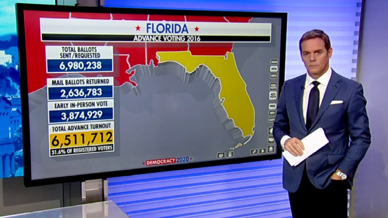 Florida smashes opening day record for early voting numbers