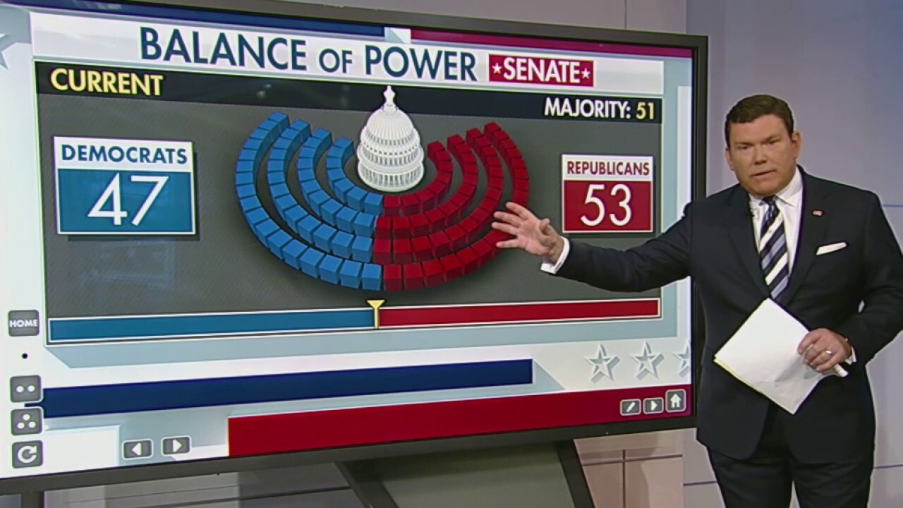 Bret Baier takes a closer look at the contests that could sway the balance of power