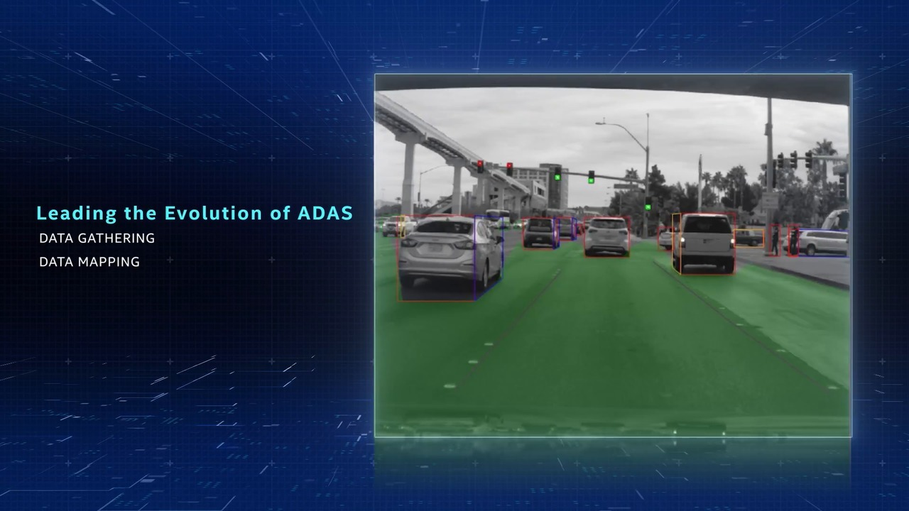 Automated Driving Is Powered by Intel