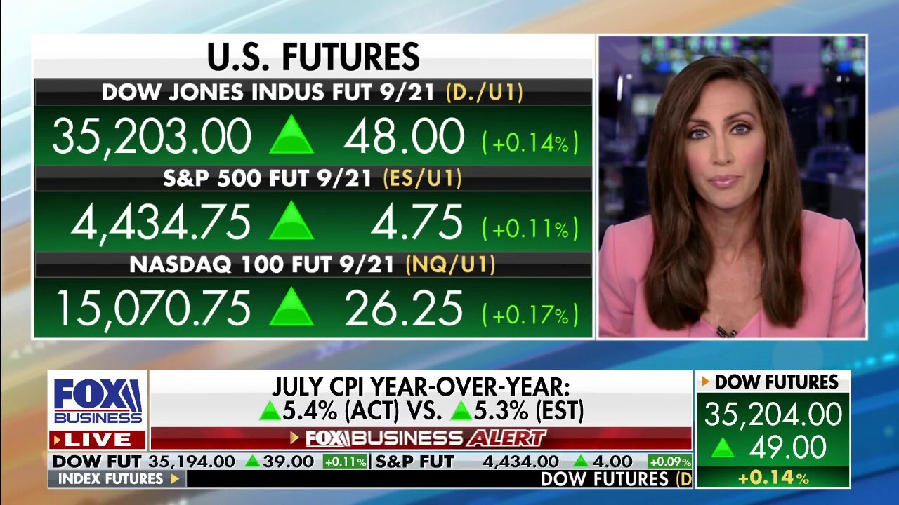 FOX Business' Lauren Simonetti reports on the latest consumer price index report.