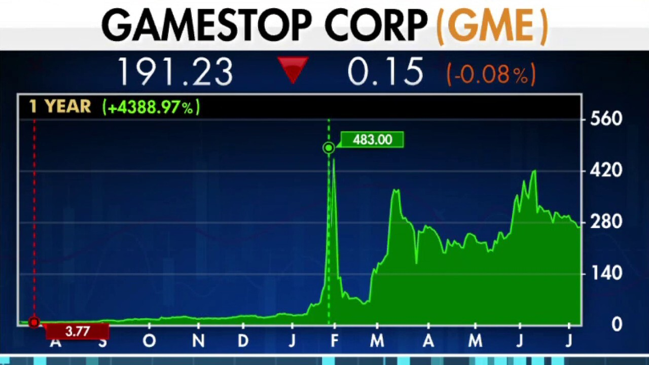 Will GameStop remain a viable business over the longer term?