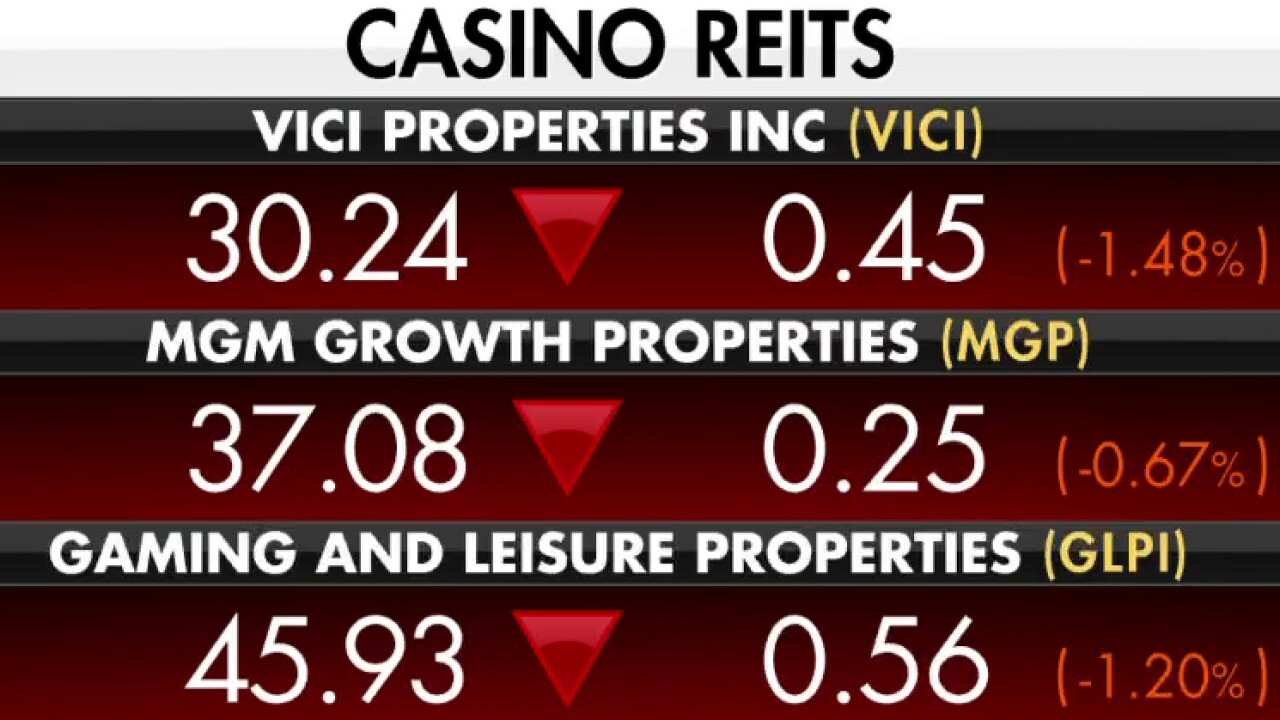 Are casinos a smart investment?