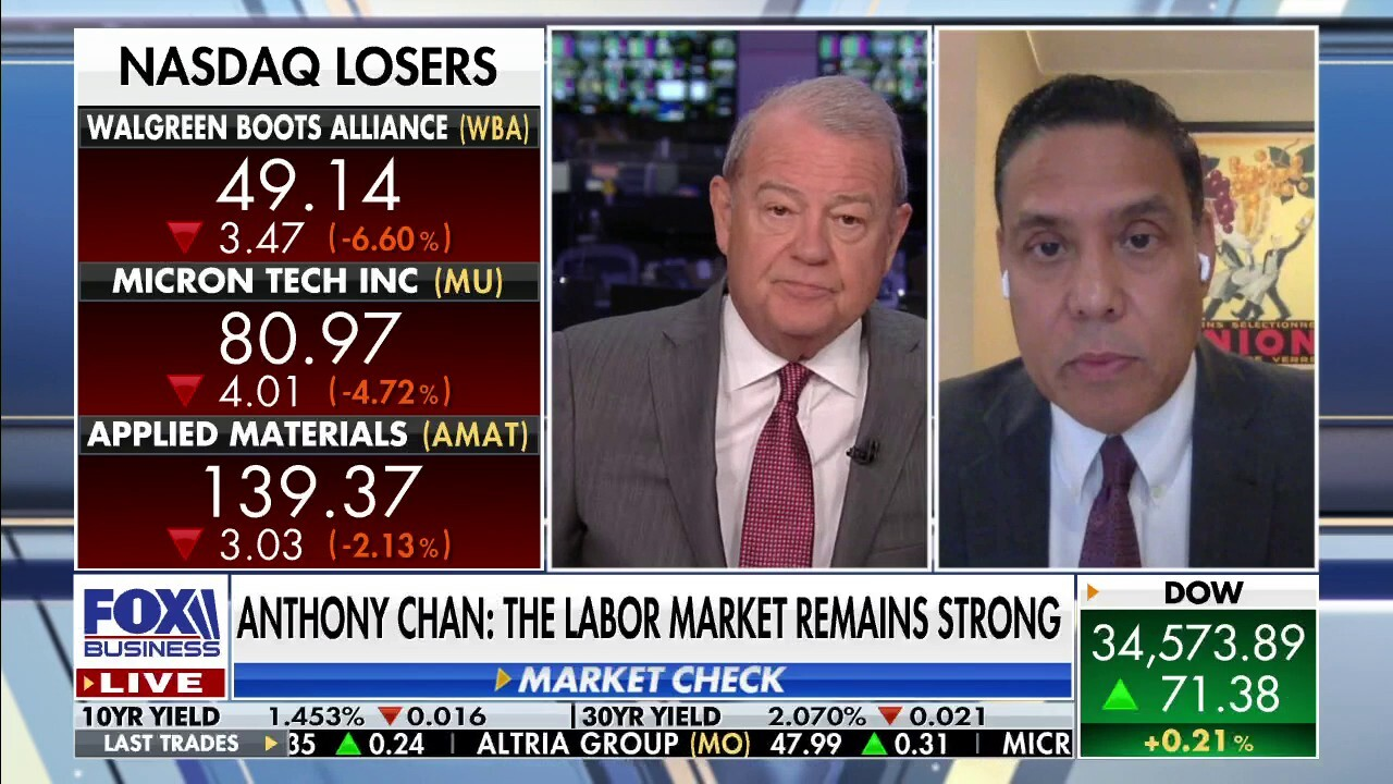 JPMorgan Chase Chief economist Anthony Chan joins 'Varney & Co.' to discuss the economy and job growth