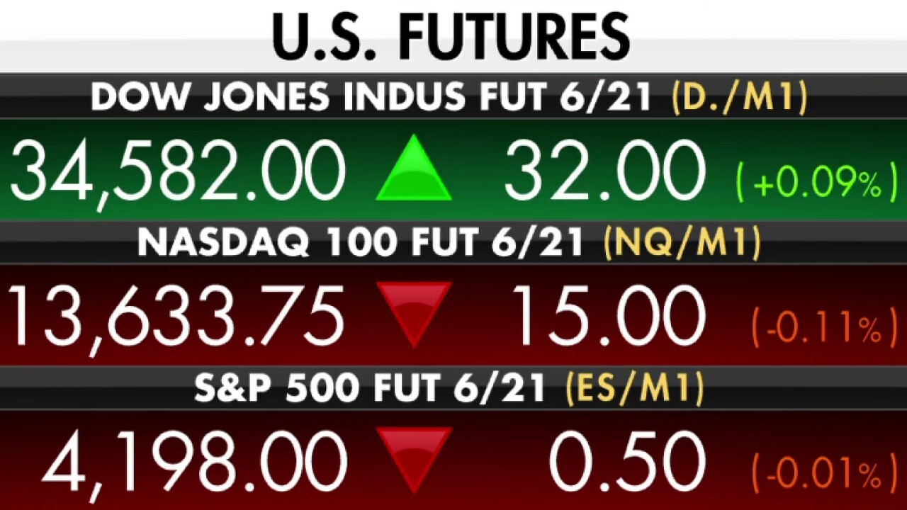US Markets search for direction