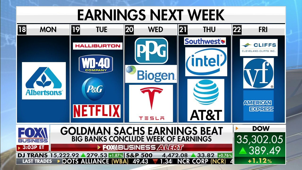 Stocks to buy and sell ahead of next week's earnings